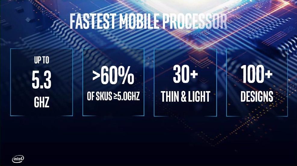 Intel procesadores décima generación
