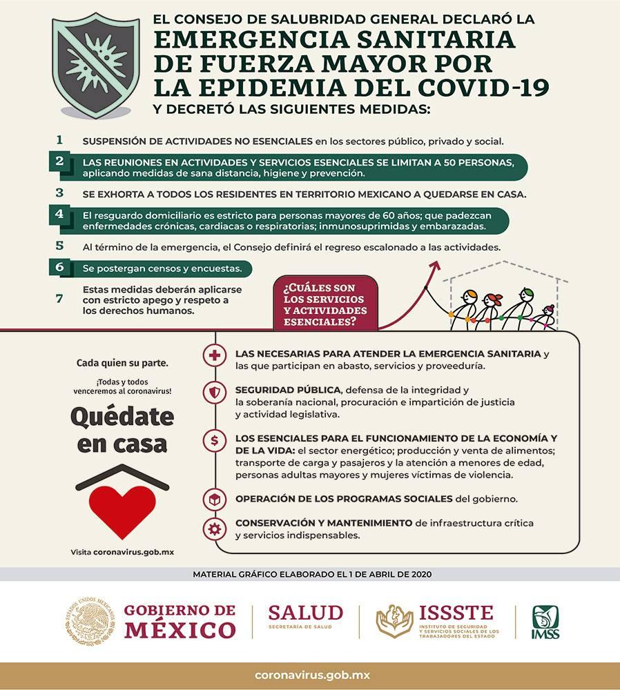 Anuncio Gobierno de México edición CDMX del 6 de abril del 2020, Página 09