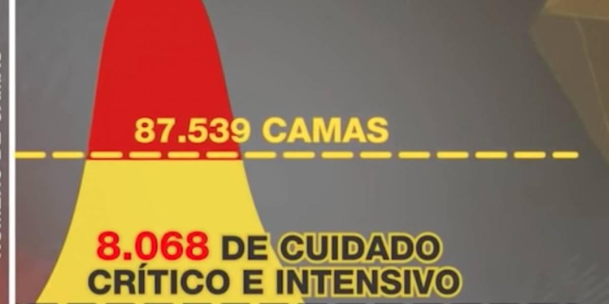 ¿En realidad se ha aplanado la curva de contagios de coronavirus en Colombia?
