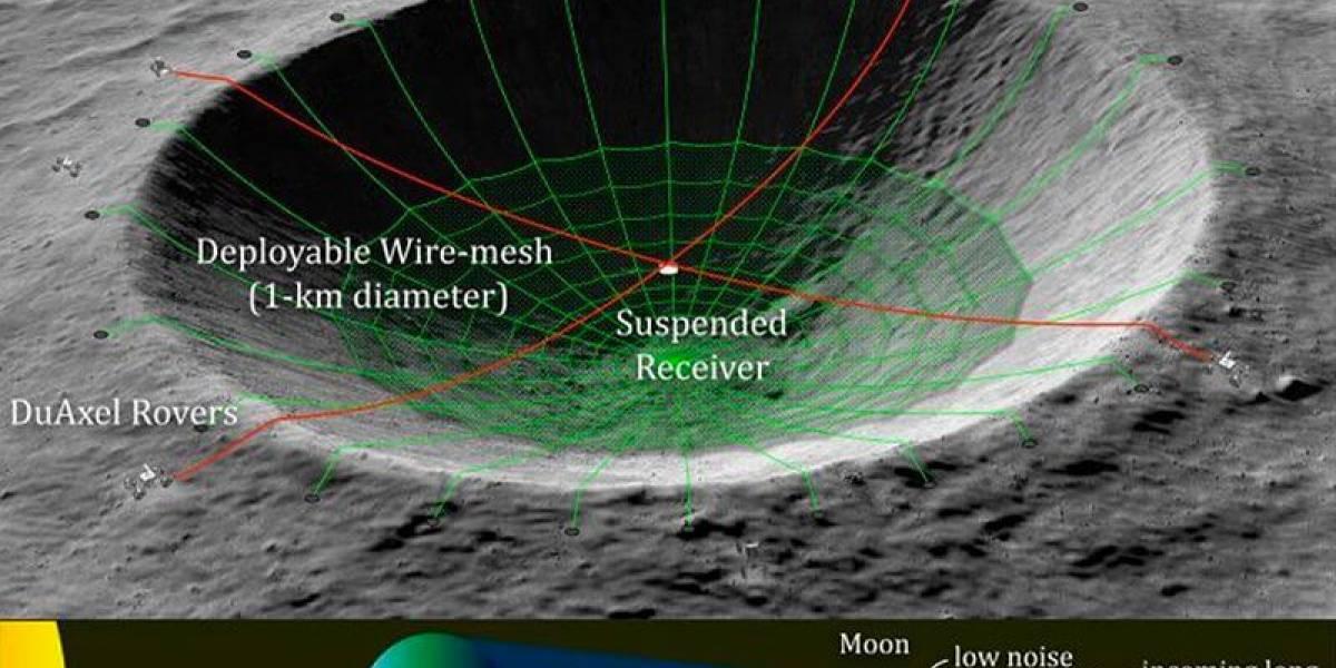 El ambicioso proyecto de la NASA con un gigante cráter de la Luna