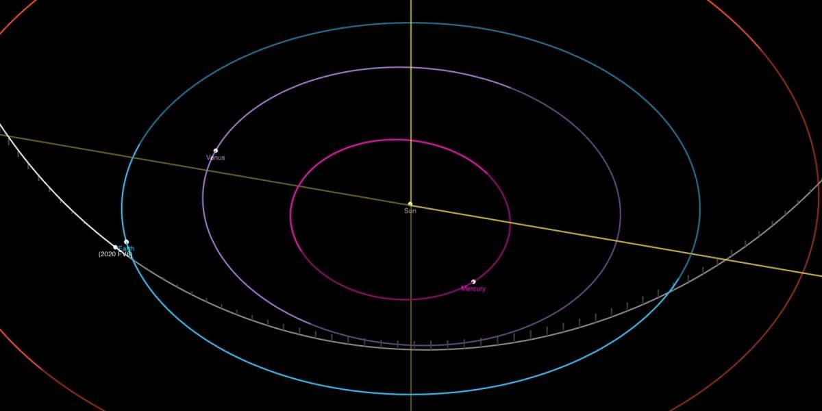 Asteroide de quase 200 metros passará próximo à Terra neste domingo