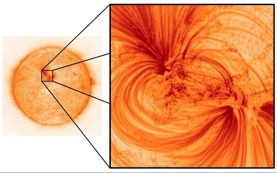 NASA imágenes sol