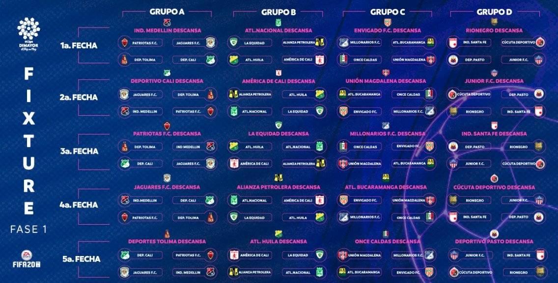 todos los partidos de la eLiga Dimayor en Fifa 20