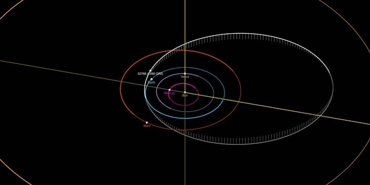 Asteroide com quase5 mil metros de diâmetro passará próximo à Terra no dia 27 abril
