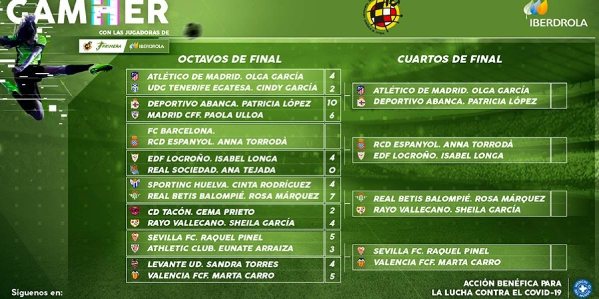 Fútbol.- La primera jornada del 'GamHer' recauda 30.00 euros y define sus cuartos de final
