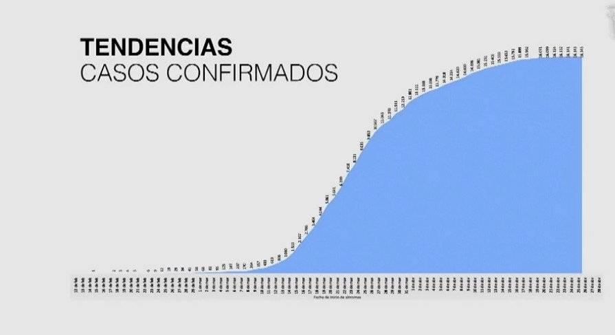 """Presidente Moreno: """"Se ha reducido la velocidad de expansión del virus"""""""