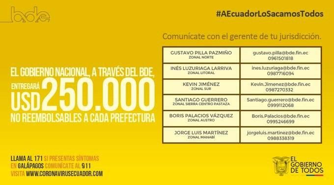El Gobierno del presidente @Lenin Moreno a través del @BDEcuadorBP , entregará USD 250.000 no reembolsables a cada uno de los GAD provinciales del país para afrontar la emergencia sanitaria.