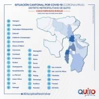 Casos en Quito con COVID-19