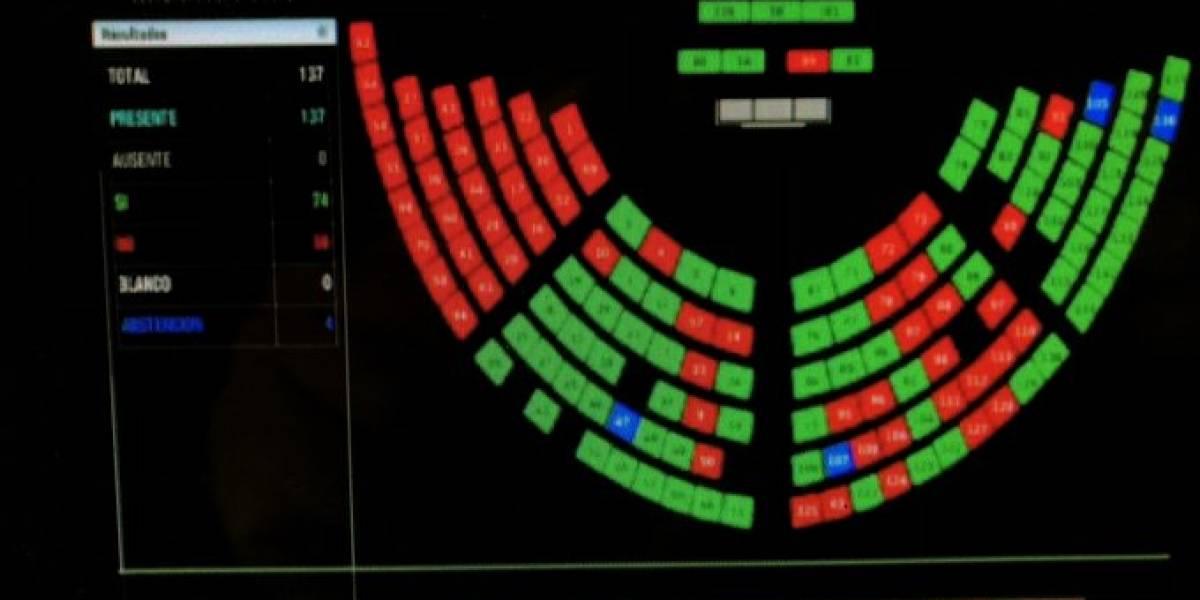 Asamblea aprueba Ley de Apoyo Humanitario sin la tabla de contribuciones