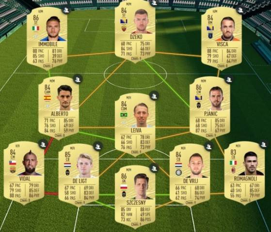 Quimica en el FIFA 20
