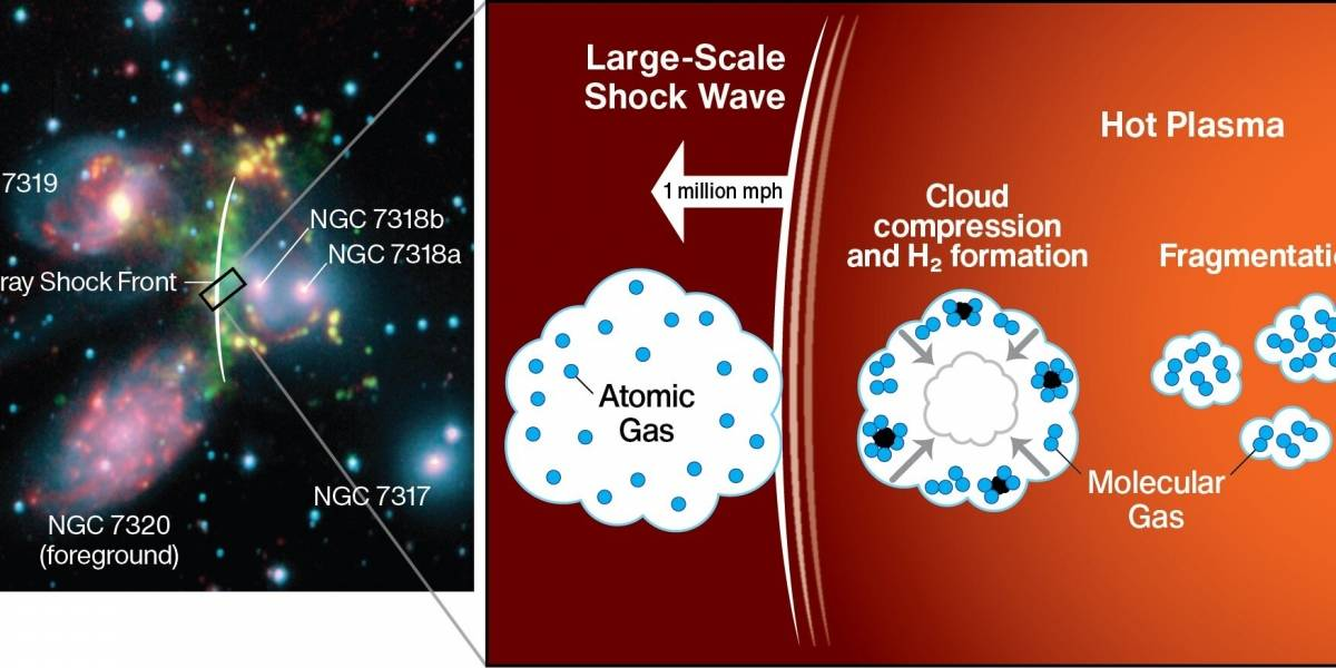 Ciencia.-Cómo galaxias y agujeros negros crecen juntos