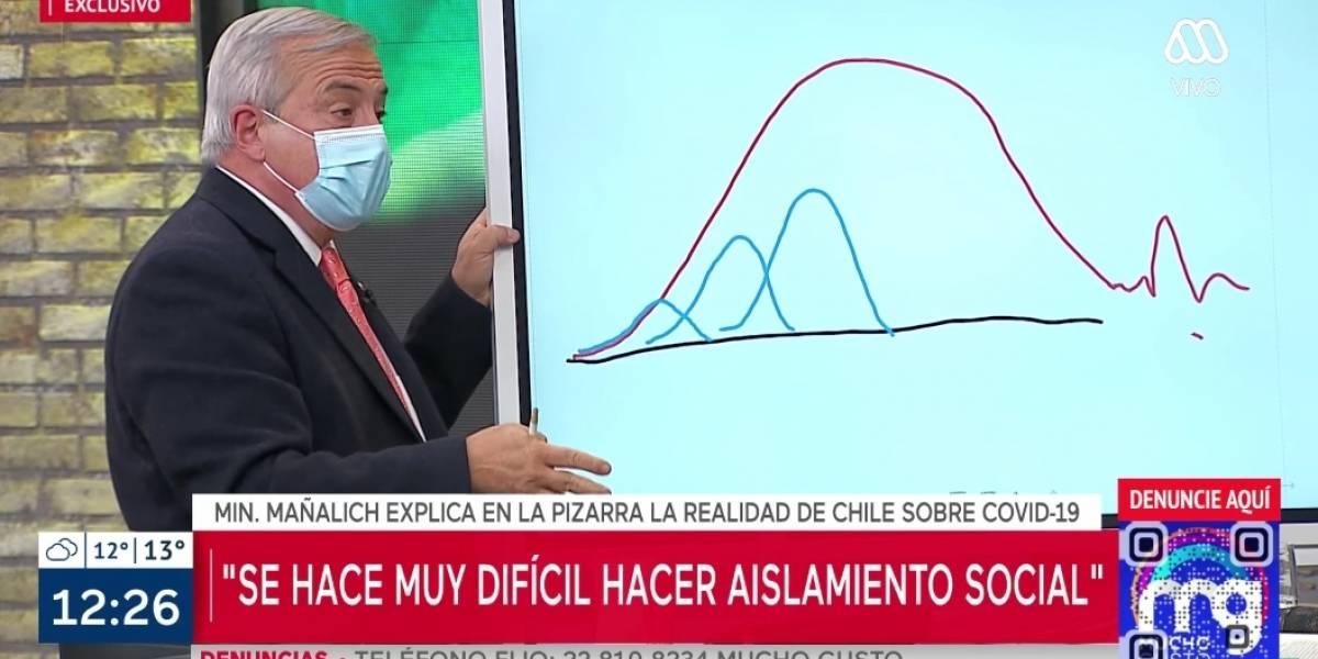 """Mañalich: """"En un sector de Santiago hay un nivel de pobreza y hacinamiento del cual yo no tenía conciencia"""""""