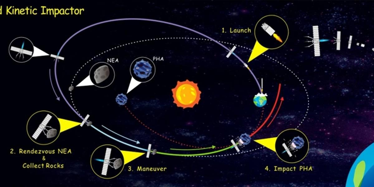 Un enorme asteroide pasará cerca de la Tierra el 6 de junio