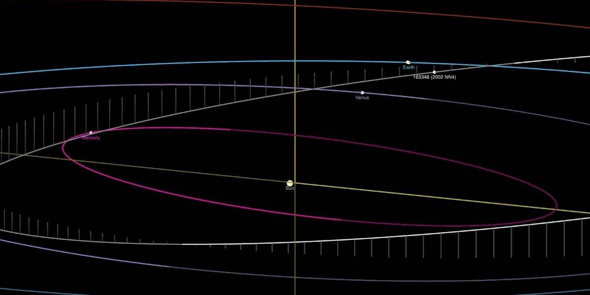 Asteroide de quase 600 metros passará próximo à Terra nesta semana