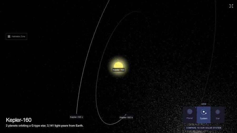 Kepler 160 D
