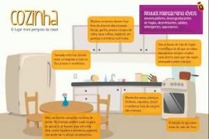 Acidentes domésticos com crianças: infográfico mostra perigos existentes na cozinha