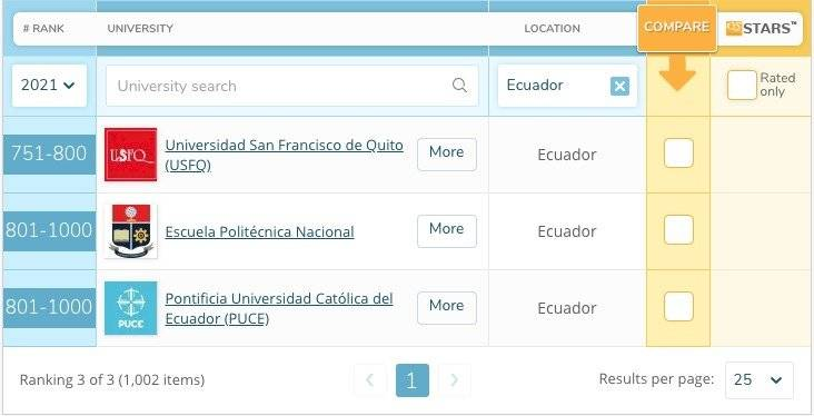 Universidades ecuatorianas
