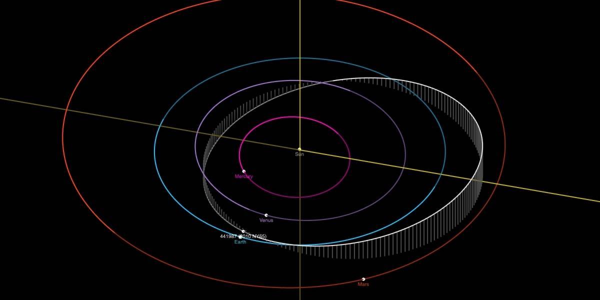 Asteroide de mais de 300 metros passará próximo à Terra no dia 24 de junho