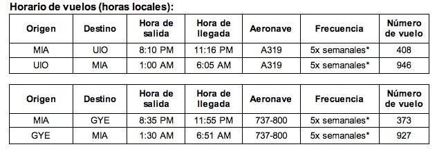 Vuelos American Airlines