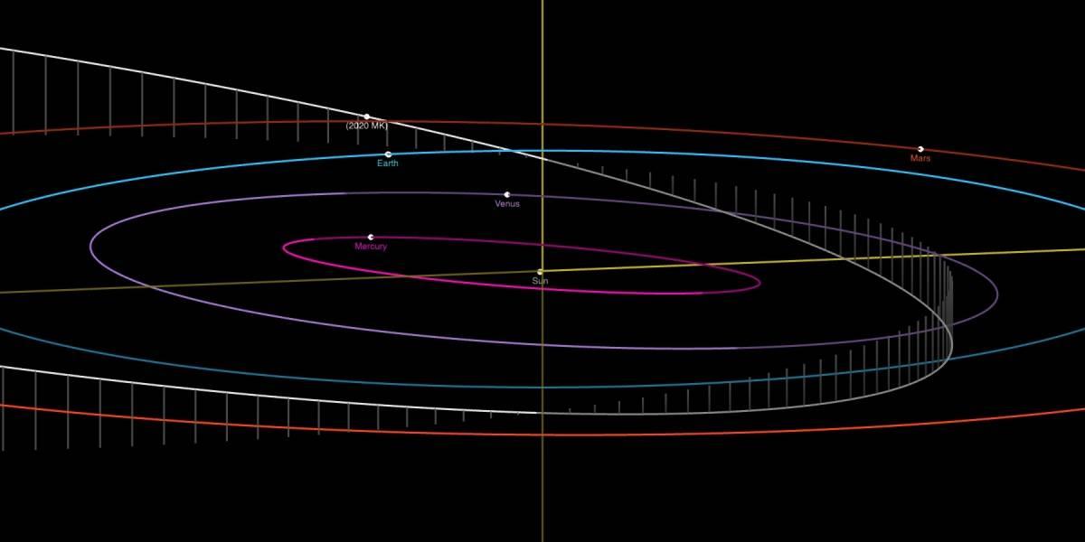 Asteroide de quase 200 metros vai se aproximar da Terra no próximo sábado (27)