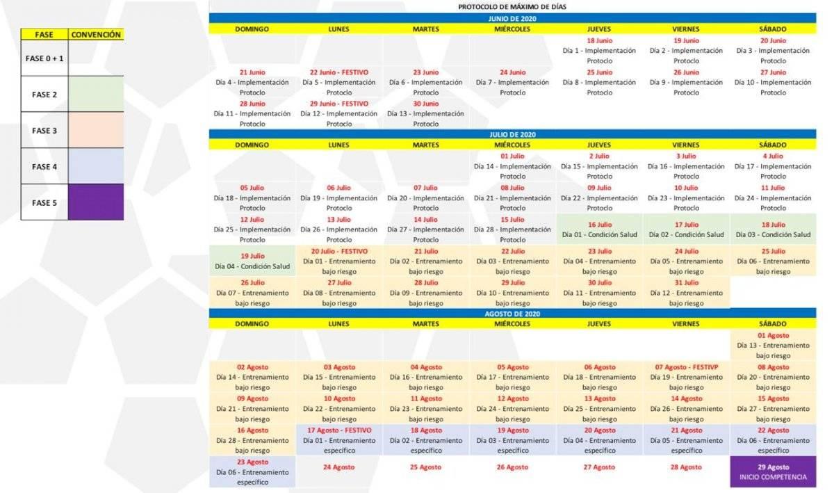 El calendario estimado para implementar el protocolo y fecha de reanudación del fútbol colombiano