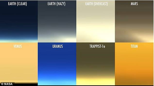 Puestas de Sol Planetas