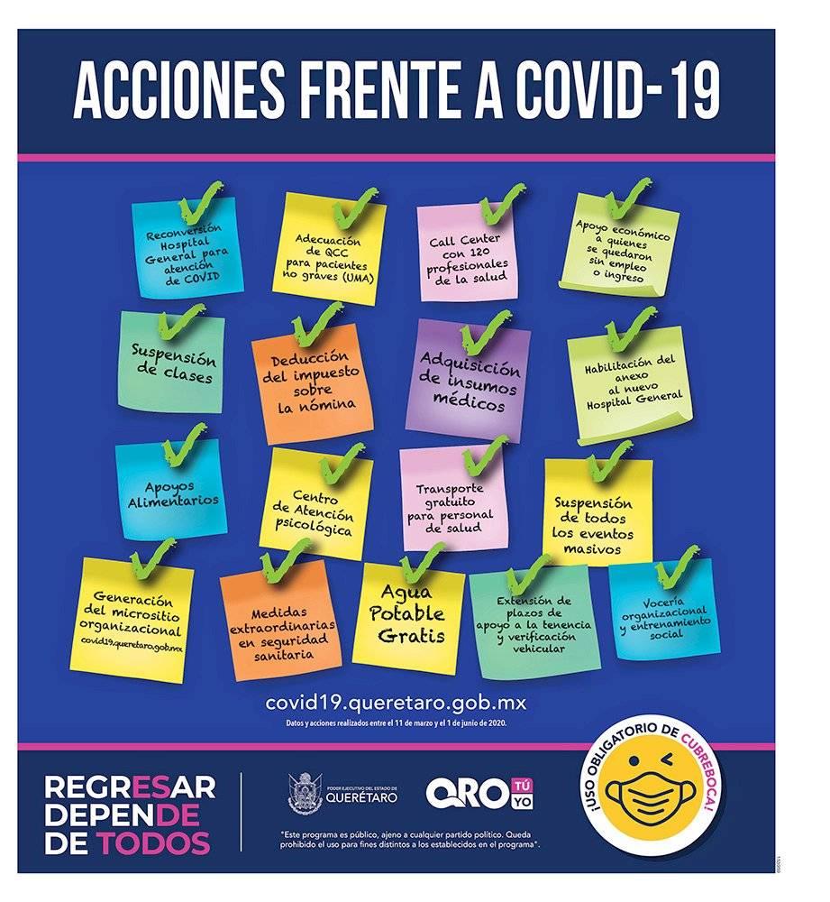 Anuncio Gobierno de Querétaro edición León del 29 de Junio del 2020, Página 03