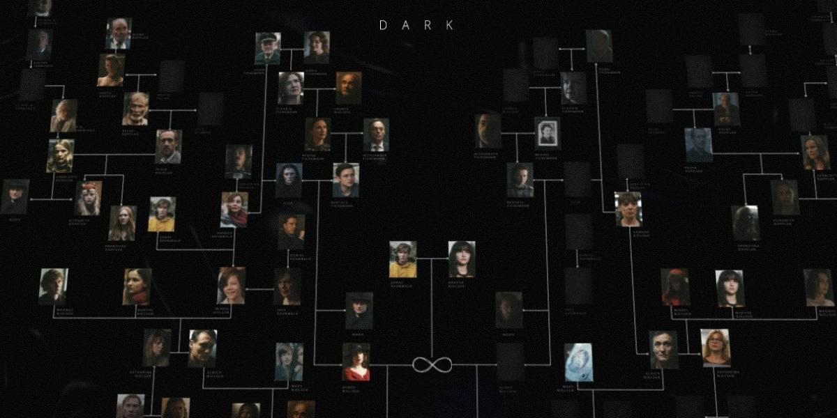 Dark tiene su portal oficial y cuenta todos los detalles para entender la serie sin spoilers