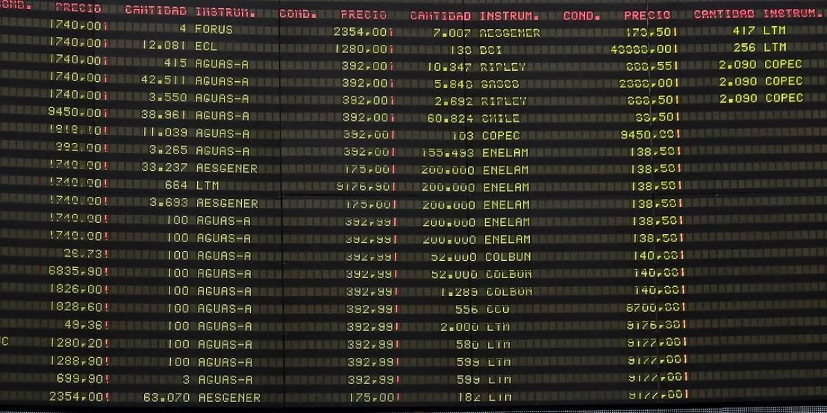 Bolsa de Santiago registra fuerte caída tras aprobación del proyecto de retiro de fondos de AFP
