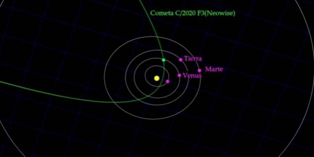 Cometa Neowise podrá ser visto desde Ecuador durante 10 noches