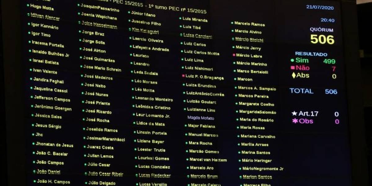 Apenas bolsonaristas votaram contra a PEC do Fundeb