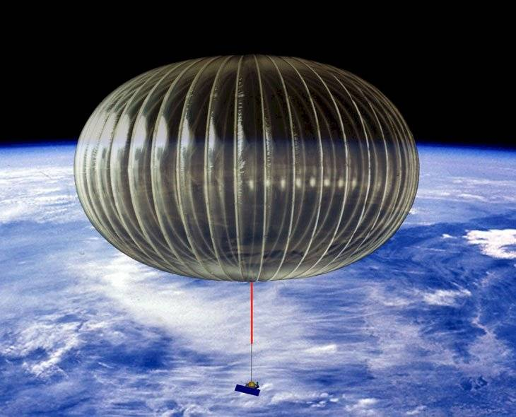 Globo de la NASA