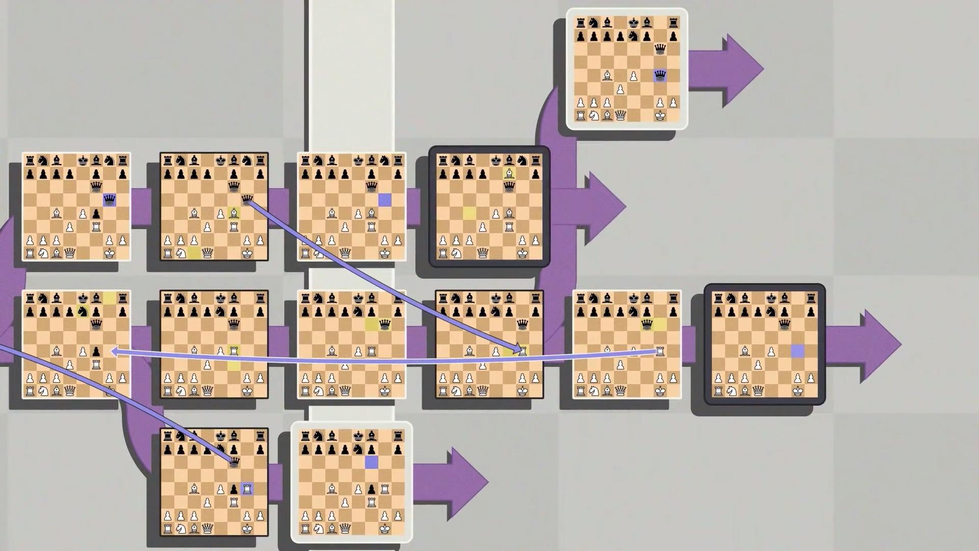 Videojuegos steam ajedrez