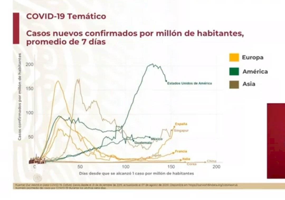 Cuerva de México y España