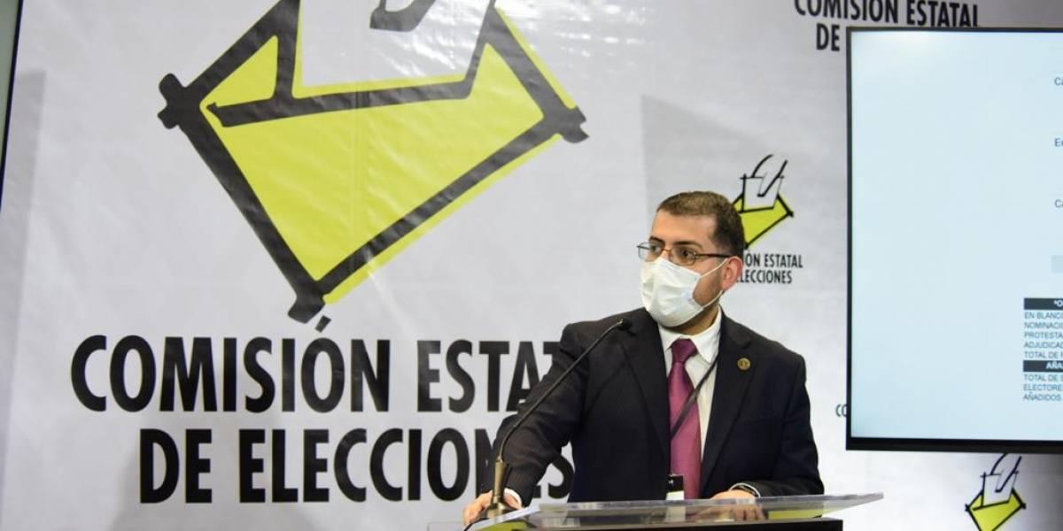 Jueza se inhibe del caso para destituir al presidente de la CEE