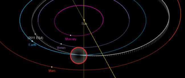 Asteroide 2011 ES4