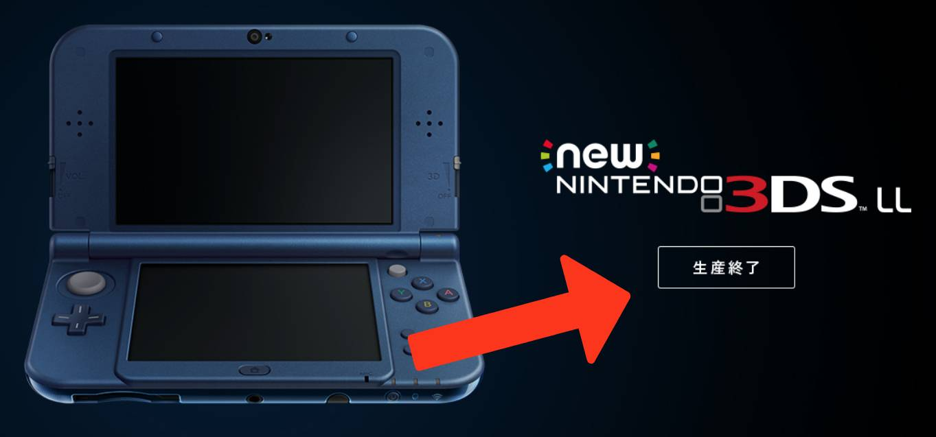 Nintendo 3DS discontinuado