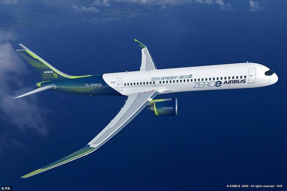 Avión Airbus