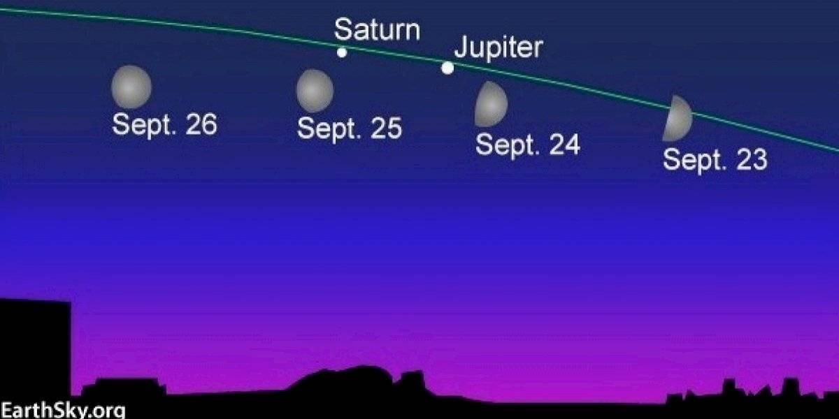 Esta semana la Luna, Júpiter y Saturno juntos en conjunción