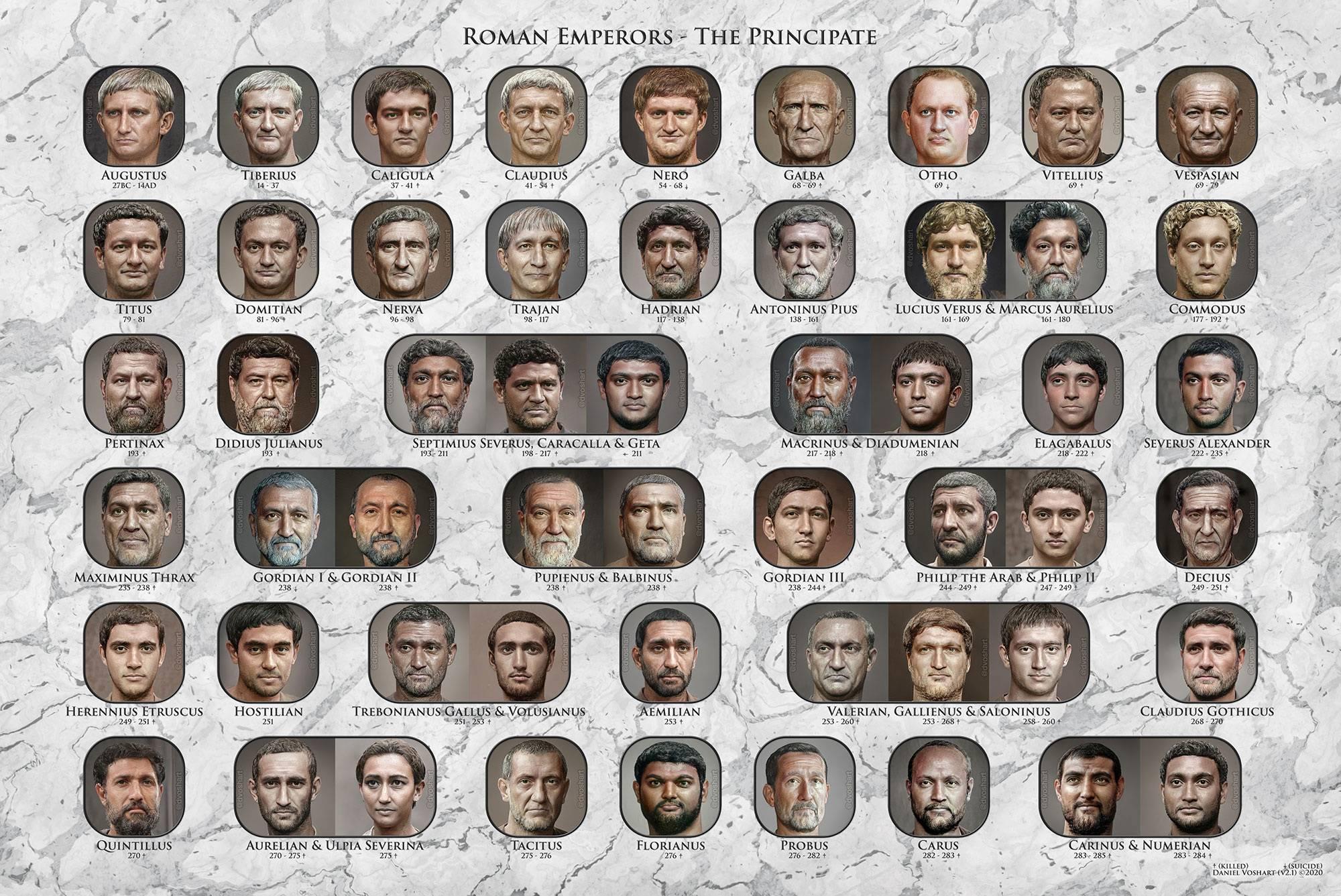 Los rostros de los emperadores trabajados con Inteligencia Artificial.