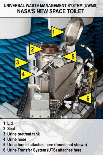 NASA retrete espacial