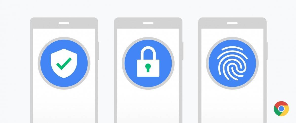 Google Chrome, seguridad para iOS y Android