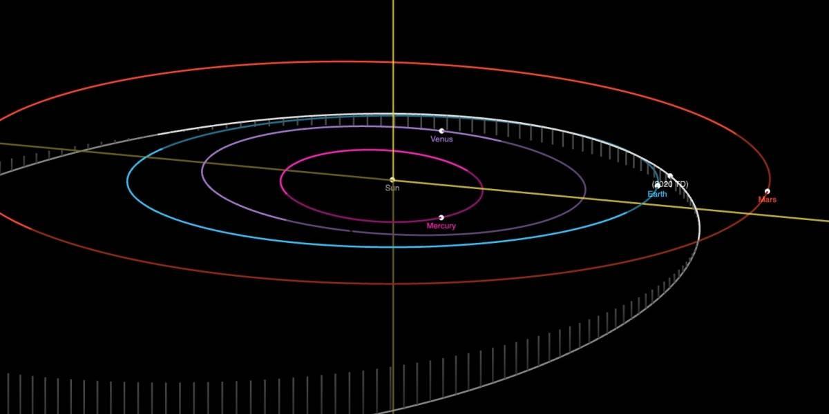 NASA emite alerta sobre asteroide que passará próximo à Terra no dia 14 de outubro