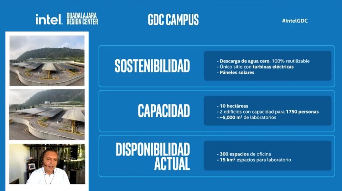 Intel Guadalajara Desing Center