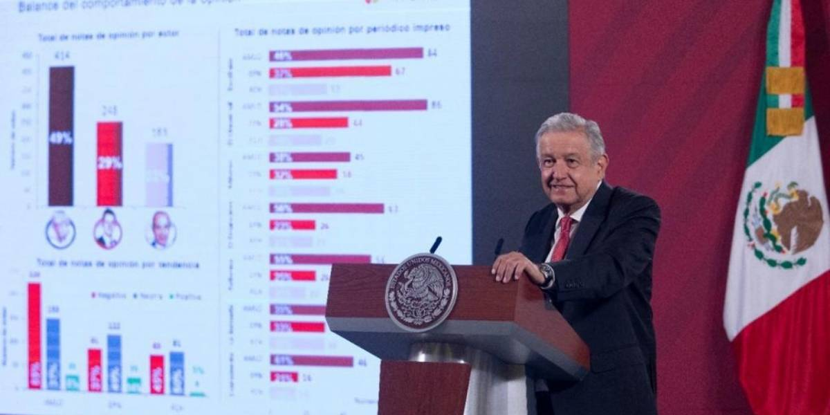Con análisis de columnas, AMLO asegura que es más atacado que Peña o Calderón