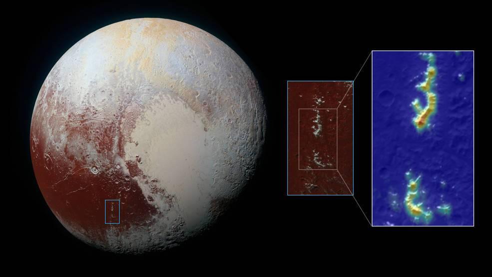 Plutón Metano