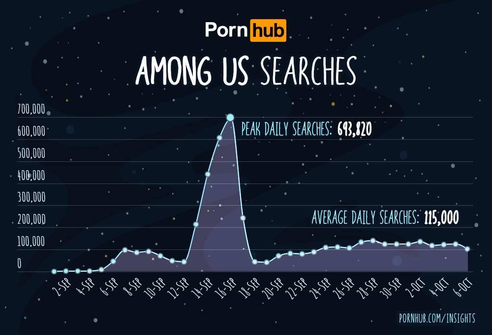 Among Us Pornhub