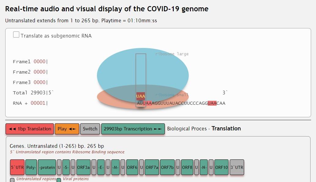 Música con el código del coronavirus.