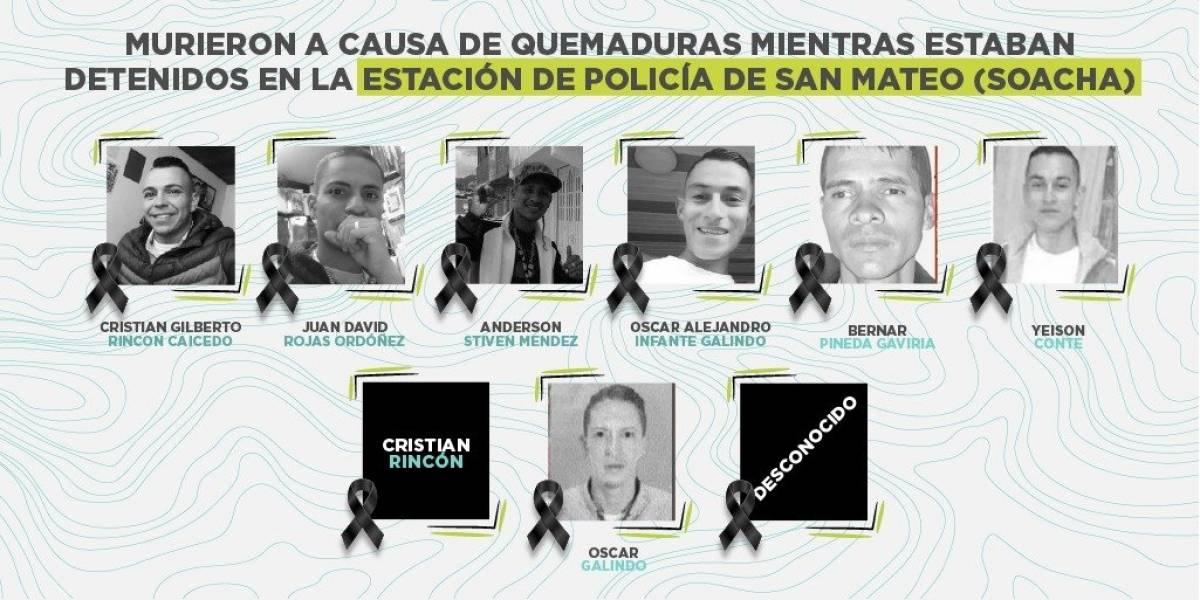¿Quiénes eran los jóvenes que murieron por incendio en estación de Policía?