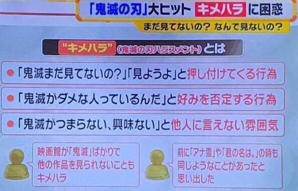 Anime Kimetsu no Yaiba acoso